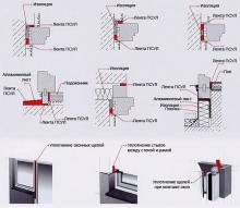 Правильное использование монтажной пены при установке пластиковых окон